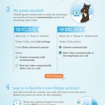 How to Monitor Your Pets While You&#8217;re Away from Home (Infographic)